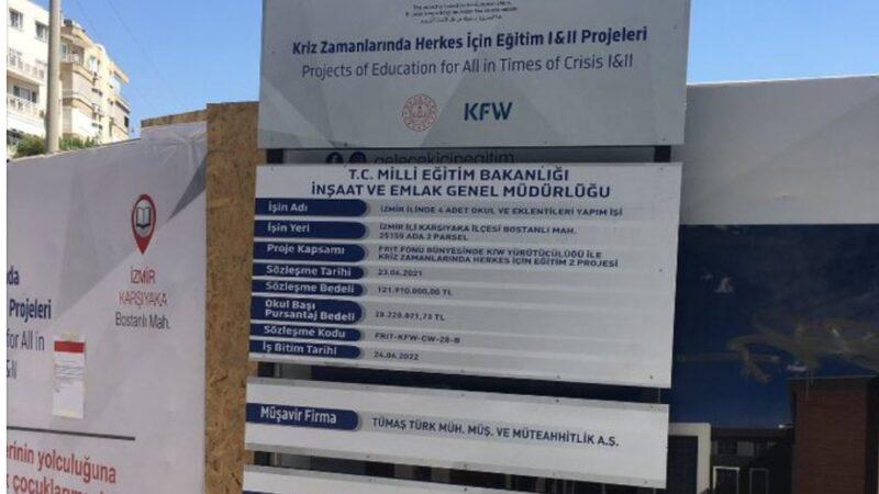 Bursa'da Suriyeli göçmenler için 4 okul yaptırılacak - Norm Haber